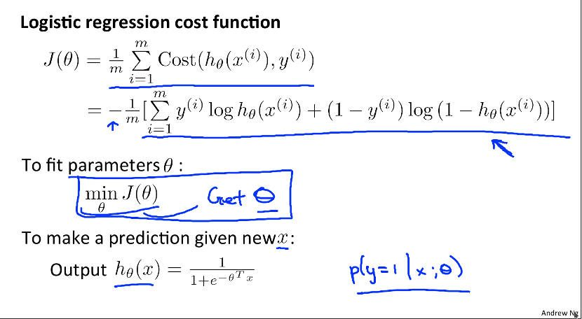 Logistic regression cost function